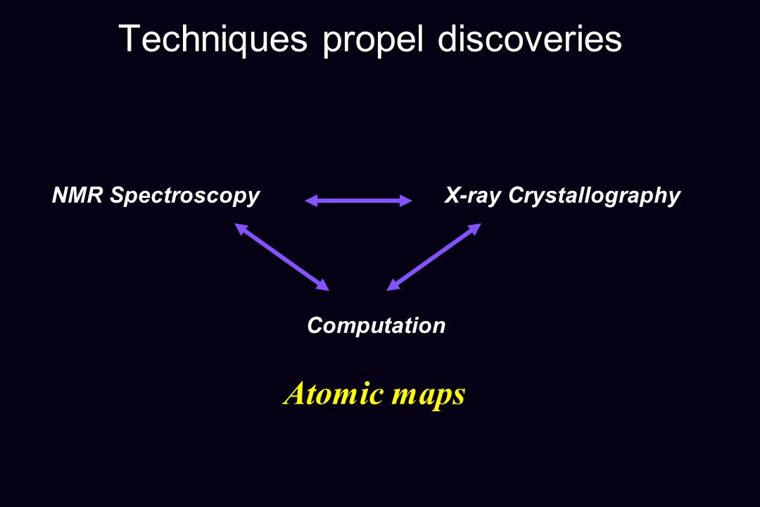Techniques propel discoveries