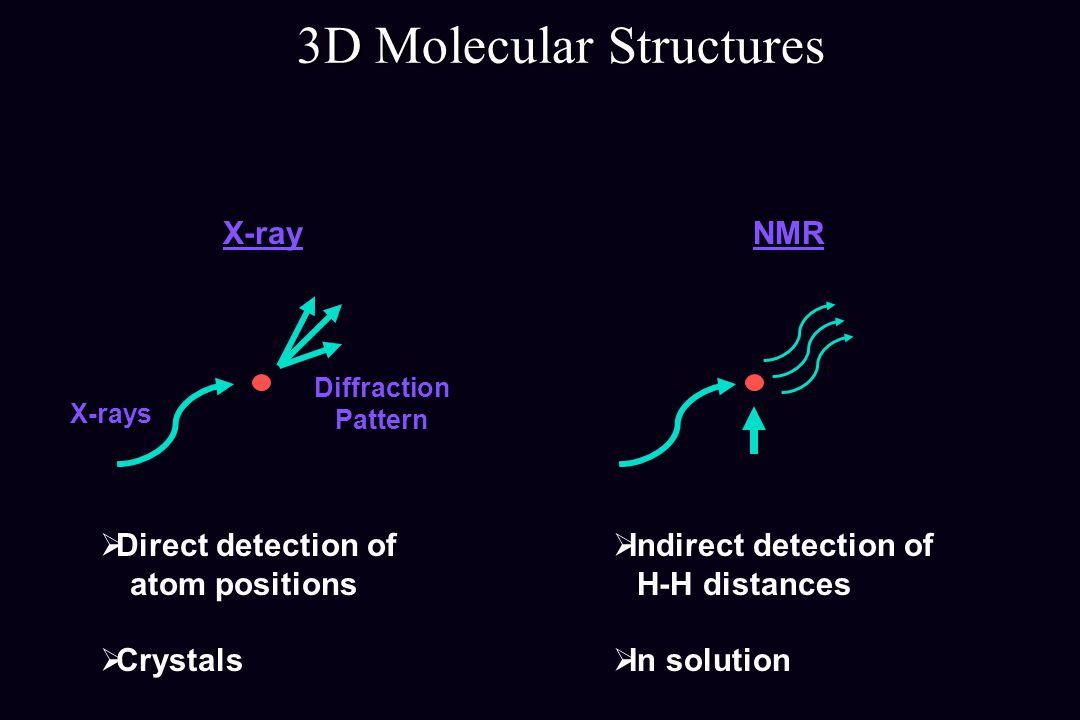 3D Molecular Structures
