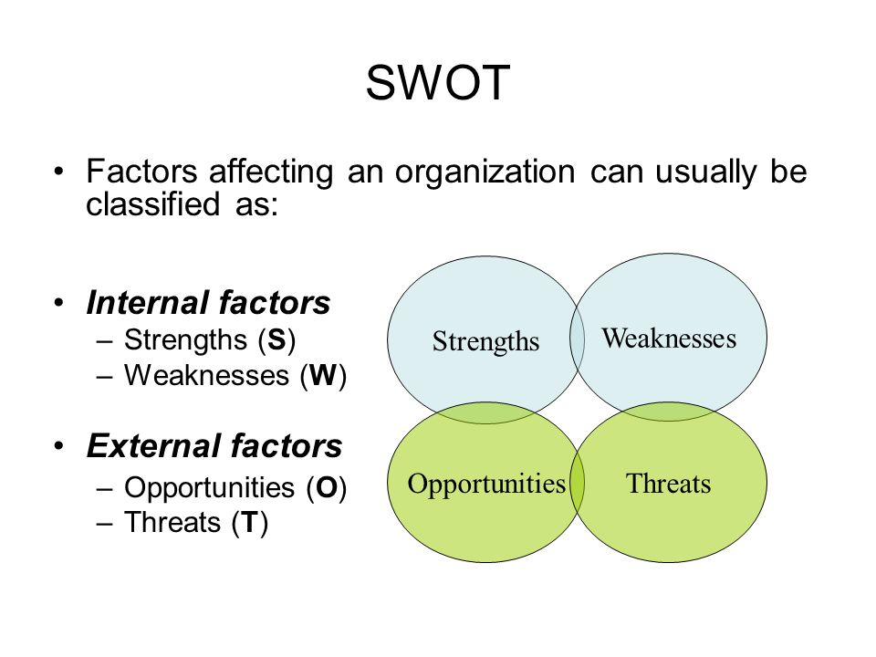 SWOT Factors affecting an organization can usually be classified as: