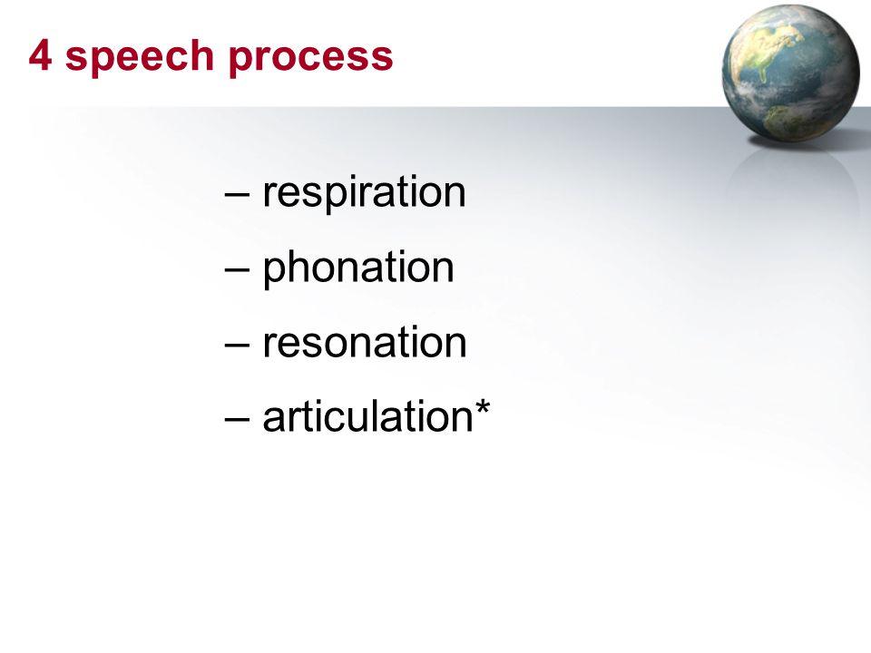 – respiration – phonation – resonation – articulation*