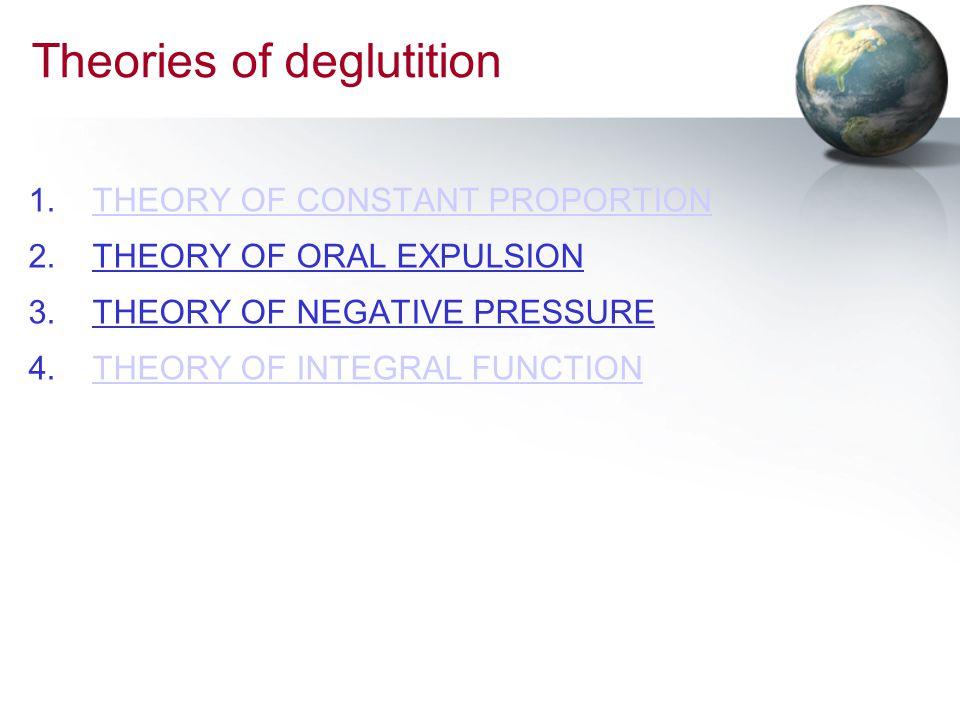 Theories of deglutition