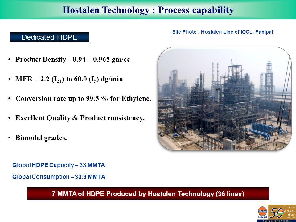 Hostalen Technology : Process capability