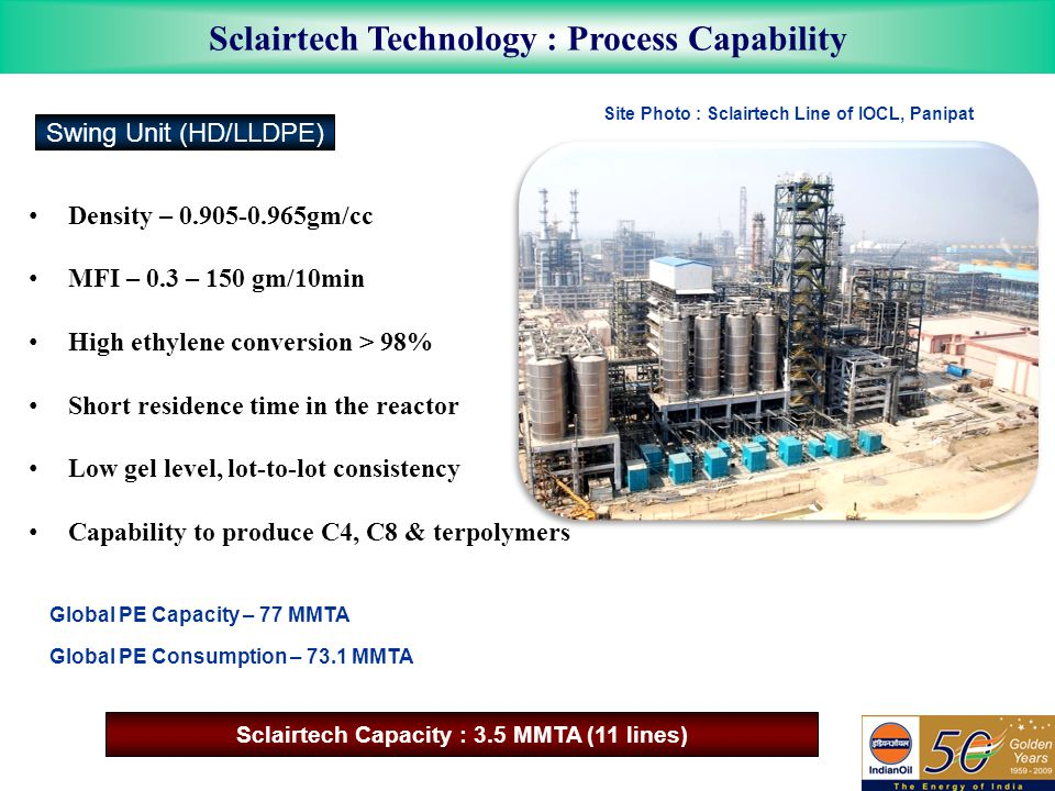 Sclairtech Technology : Process Capability