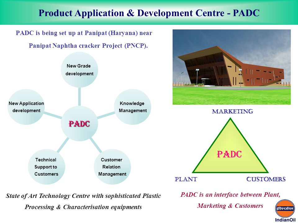 PADC is an interface between Plant, Marketing & Customers