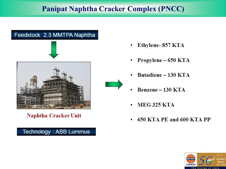 Panipat Naphtha Cracker Complex (PNCC)