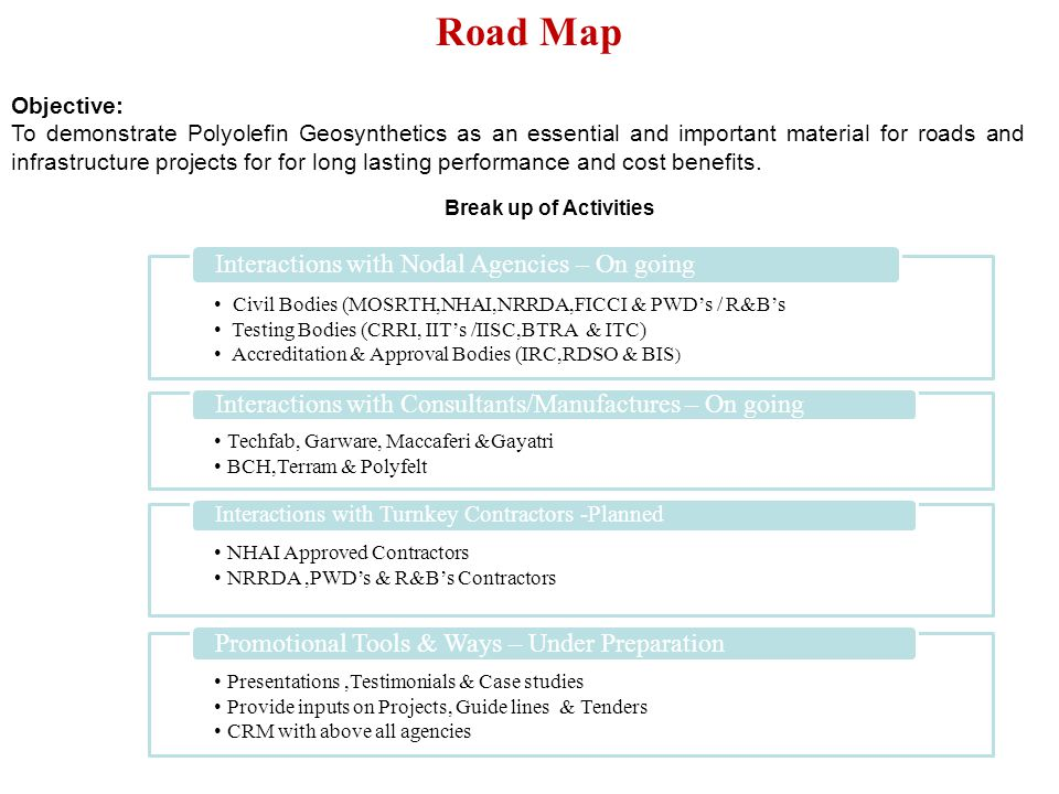 Road Map Interactions with Nodal Agencies – On going