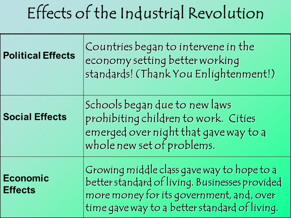 An analysis of effects of industrial revolution in the family unit