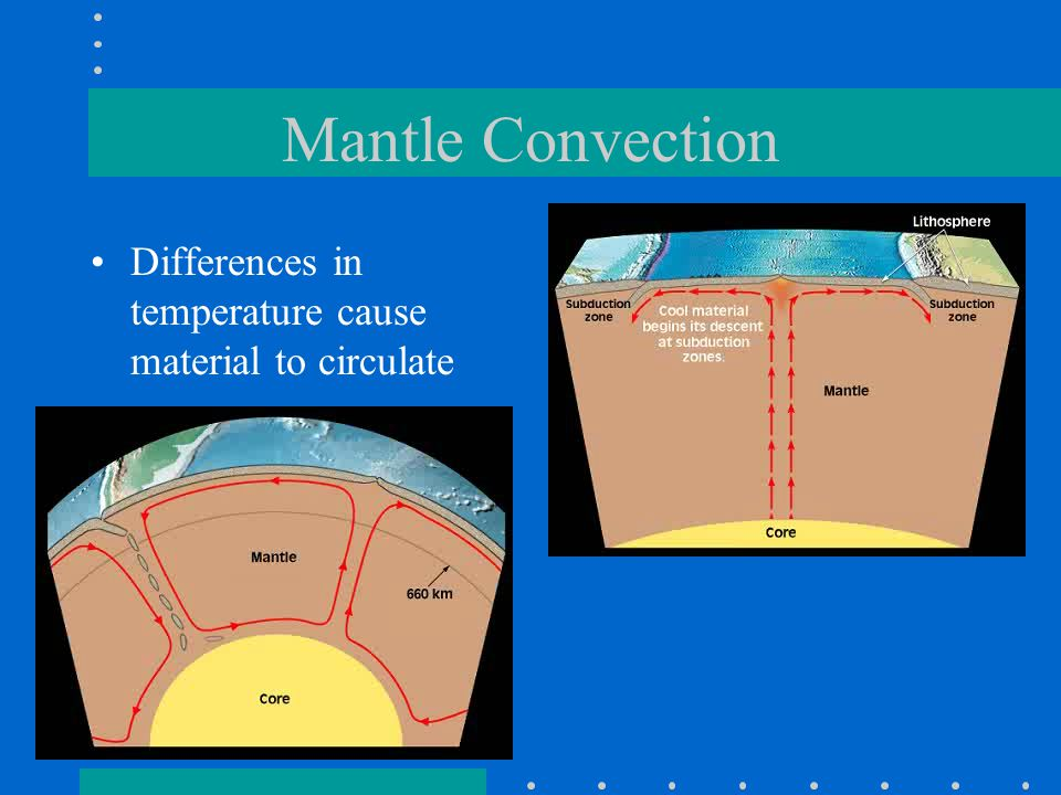 Mantle Convection Differences in temperature cause material to circulate. Coolmaterialdescends.mov.