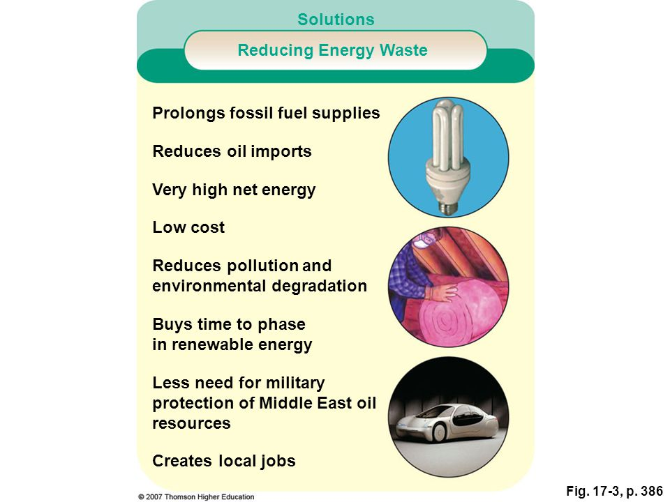 Prolongs fossil fuel supplies
