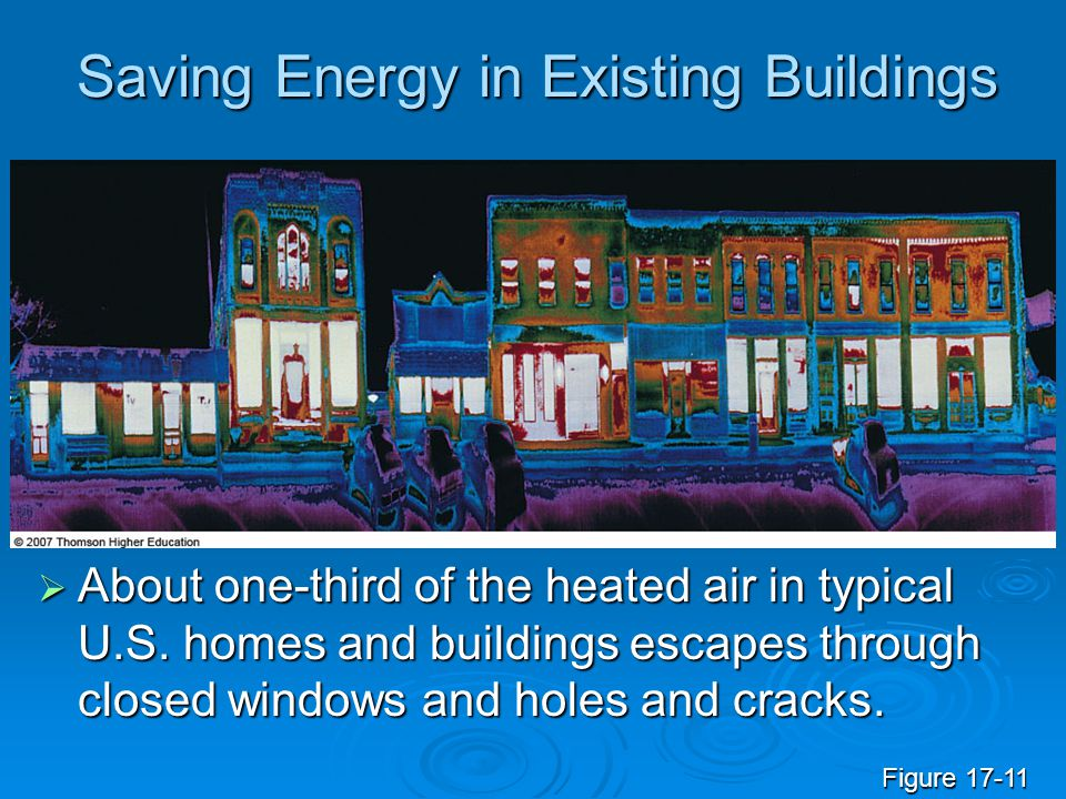 Saving Energy in Existing Buildings
