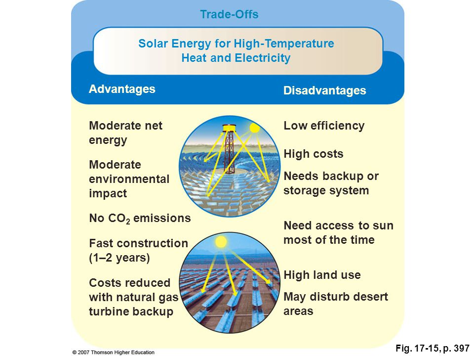 Solar Energy for High-Temperature Heat and Electricity