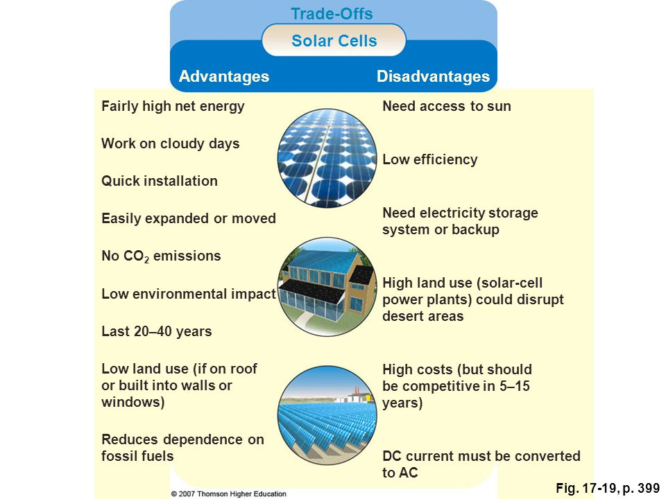 Trade-Offs Solar Cells Advantages Disadvantages Fairly high net energy