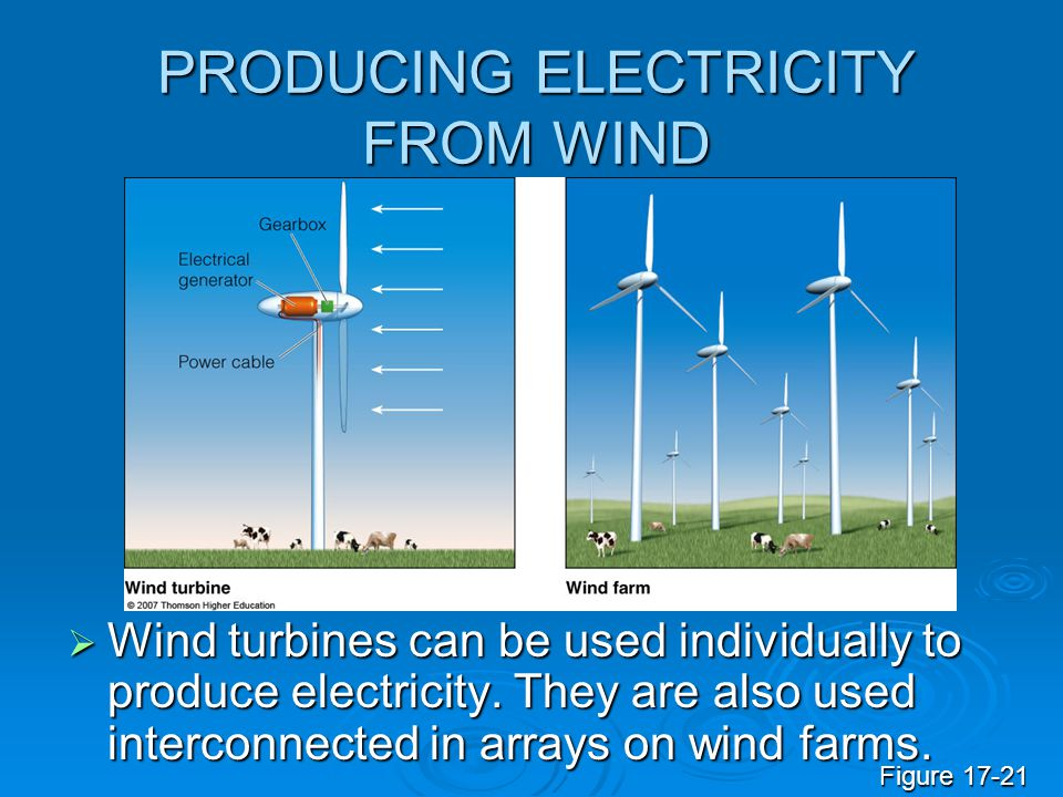 PRODUCING ELECTRICITY FROM WIND