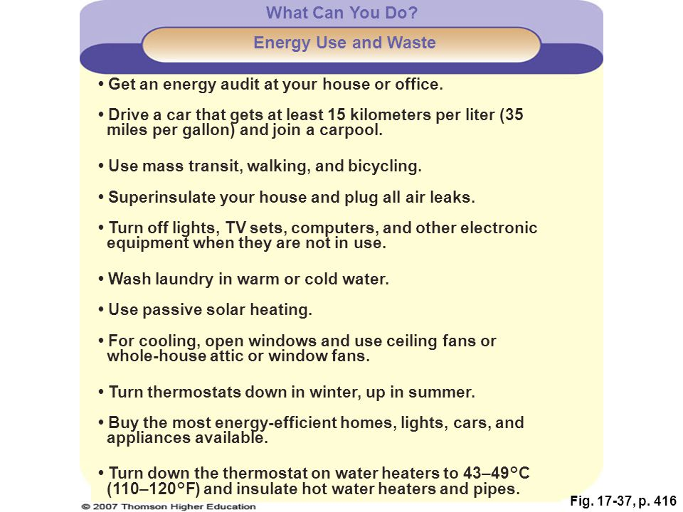 What Can You Do Energy Use and Waste