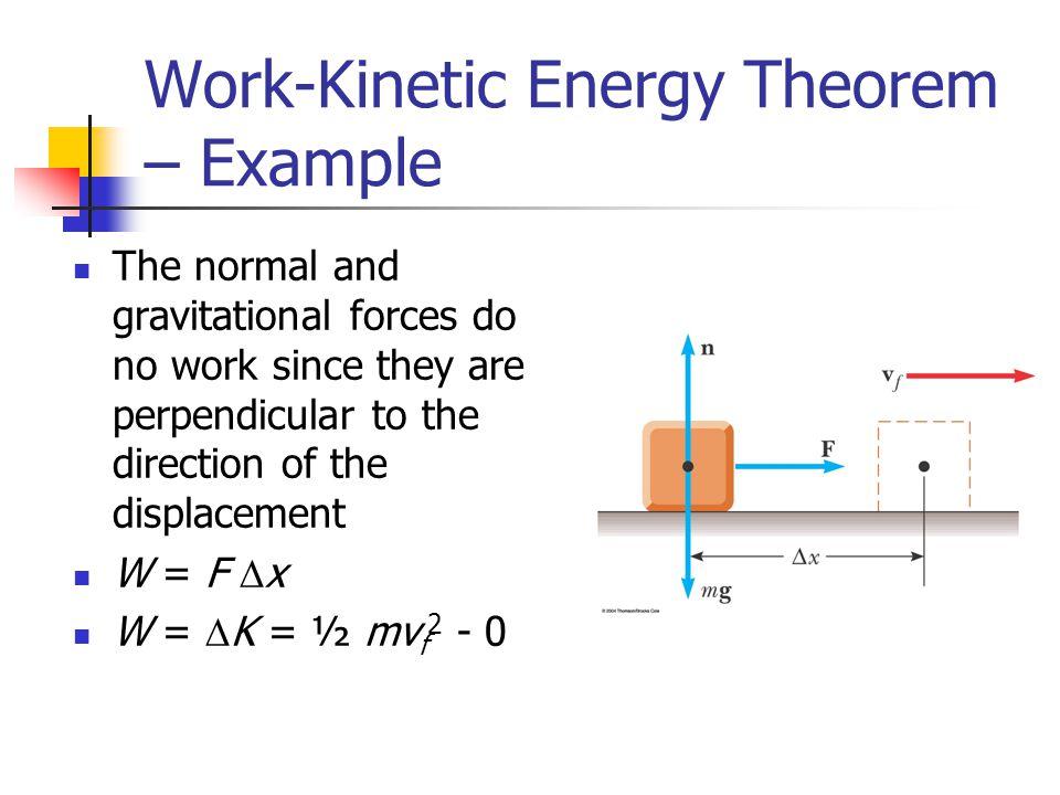 Work-Kinetic Energy Theorem – Example