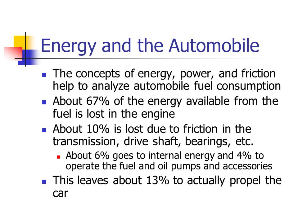 Energy and the Automobile