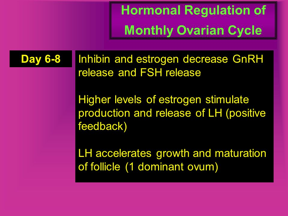 Hormonal Regulation of Monthly Ovarian Cycle