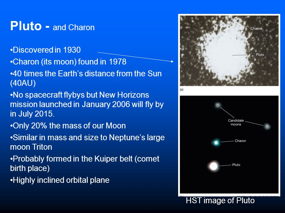 Pluto - and Charon Discovered in 1930 Charon (its moon) found in 1978