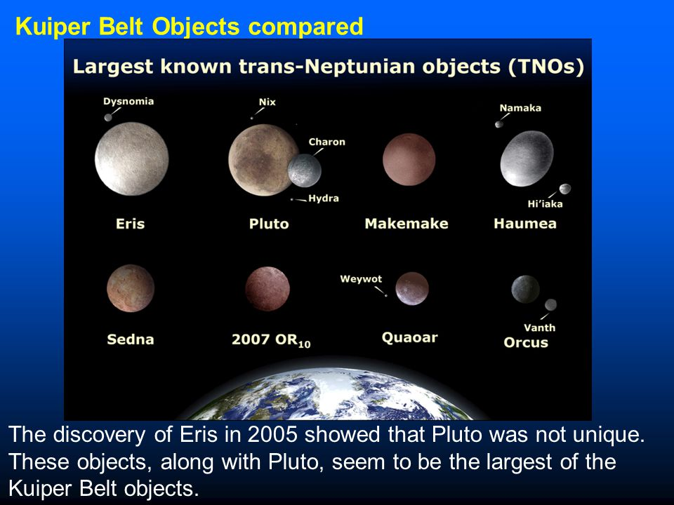 Kuiper Belt Objects compared