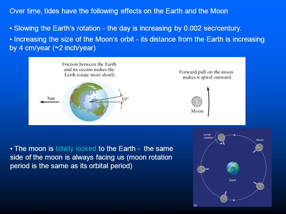 Over time, tides have the following effects on the Earth and the Moon