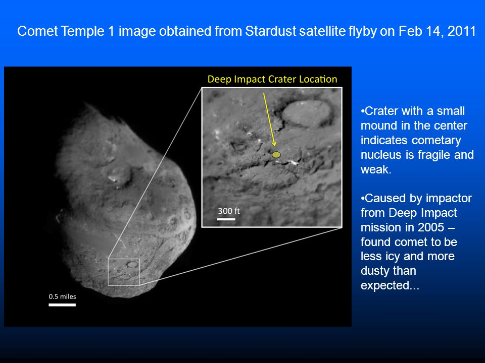 Comet Temple 1 image obtained from Stardust satellite flyby on Feb 14, 2011