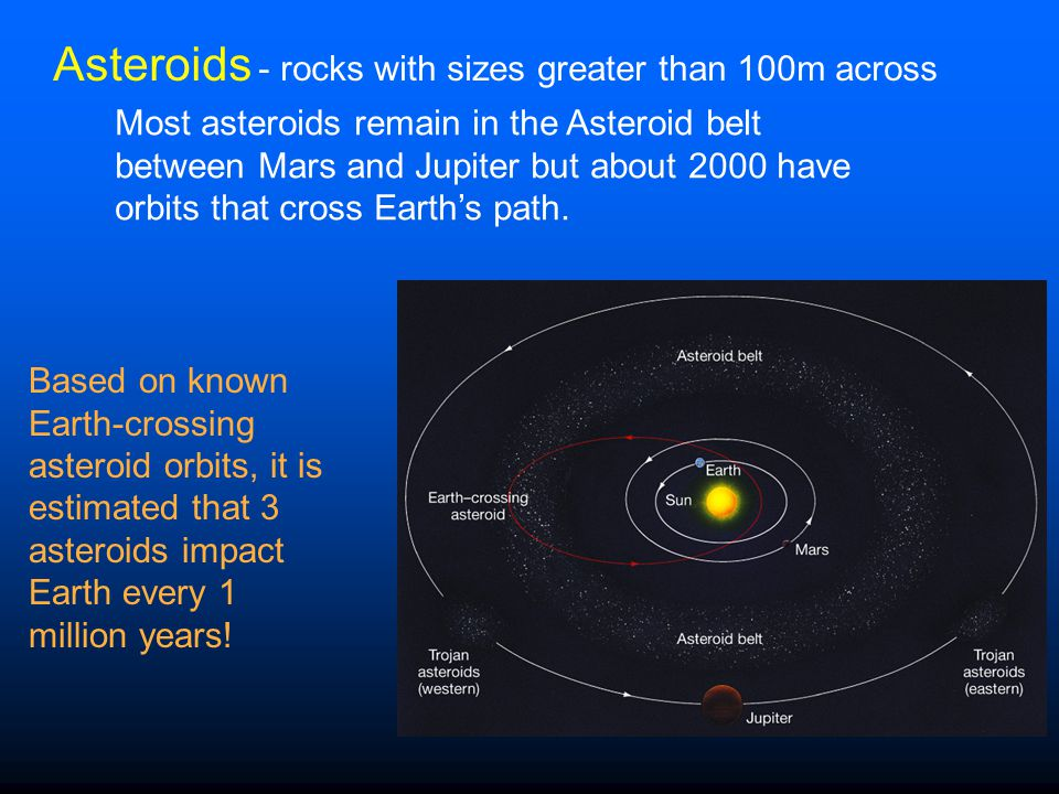 Asteroids - rocks with sizes greater than 100m across