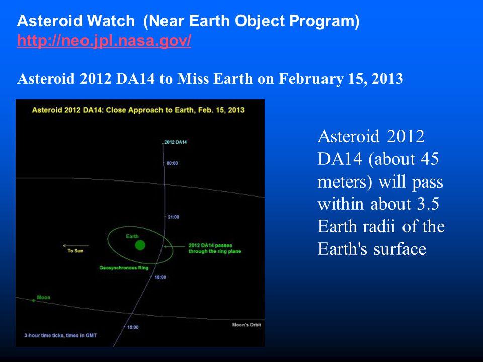 Asteroid Watch (Near Earth Object Program)