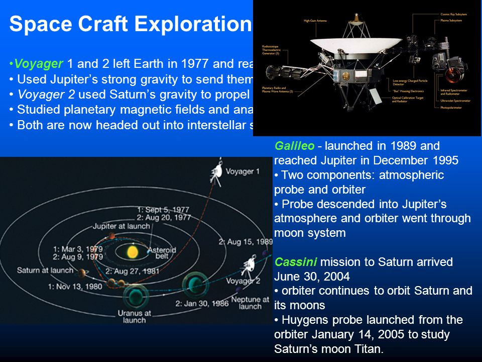 Space Craft Exploration of Jovian Planets