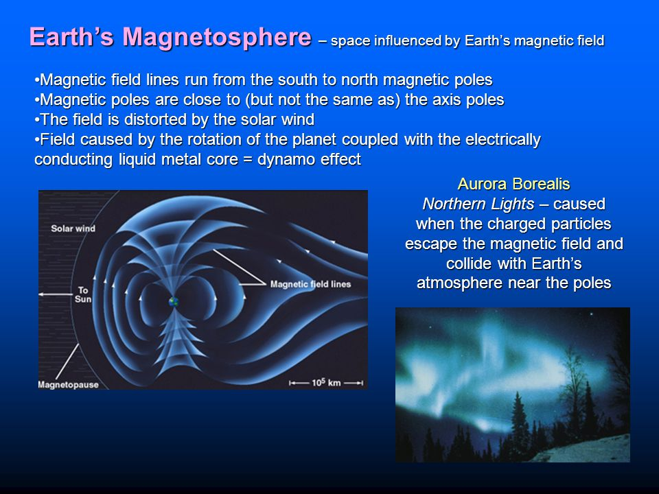 Earth's Magnetosphere – space influenced by Earth's magnetic field