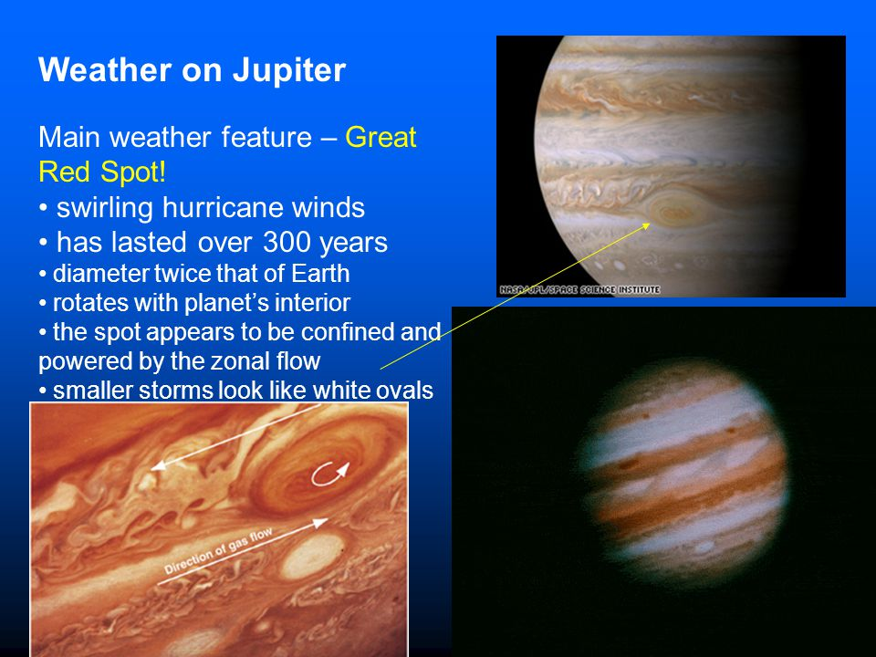 Weather on Jupiter Main weather feature – Great Red Spot!