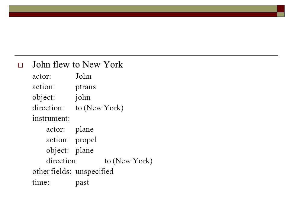 John flew to New York actor: John action: ptrans object: john