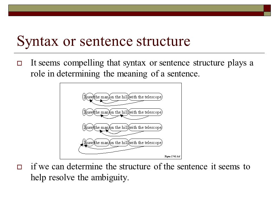 Syntax or sentence structure