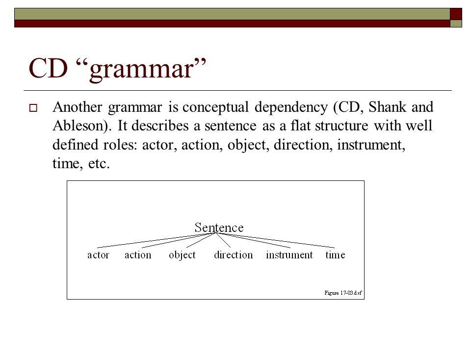 CD grammar
