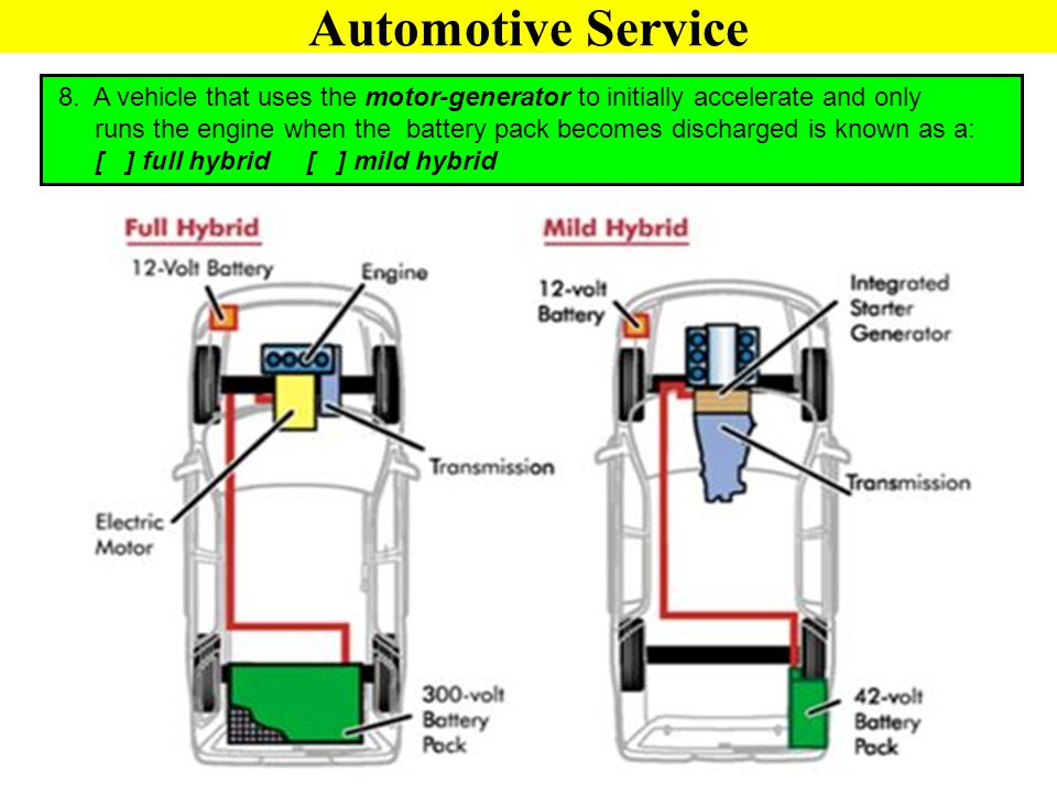 Automotive Service 8. A vehicle that uses the motor-generator to initially accelerate and only.