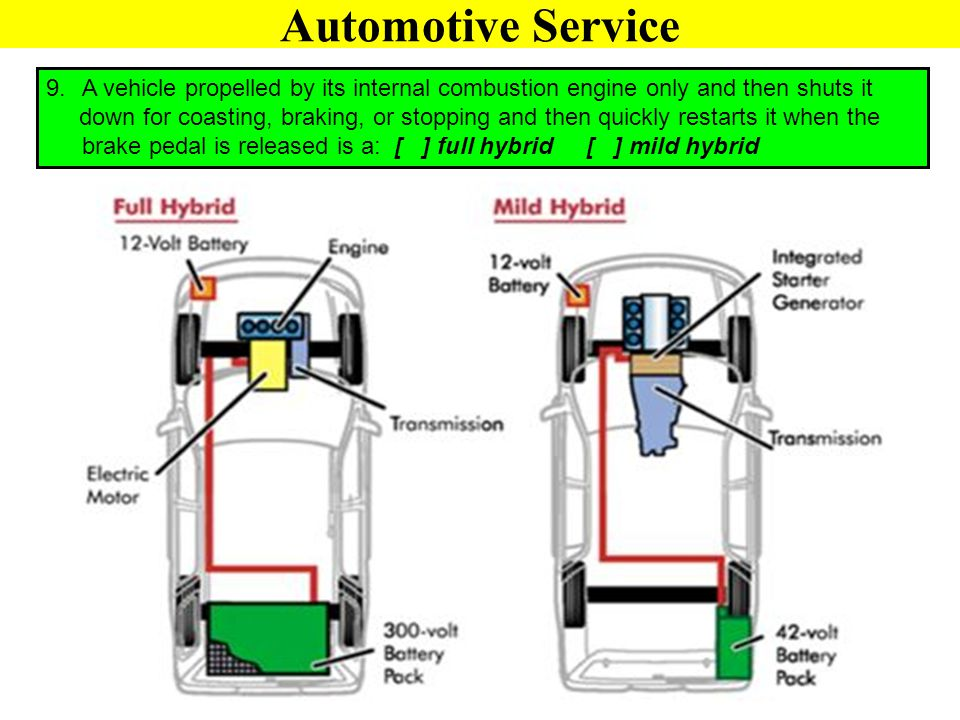 Automotive Service A vehicle propelled by its internal combustion engine only and then shuts it.