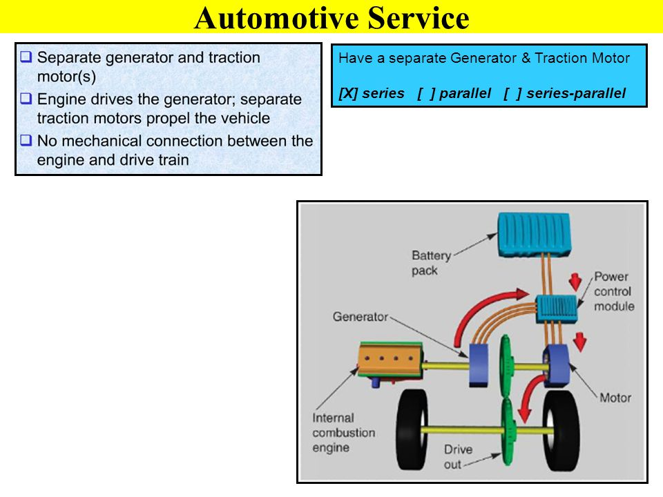 Automotive Service Have a separate Generator & Traction Motor