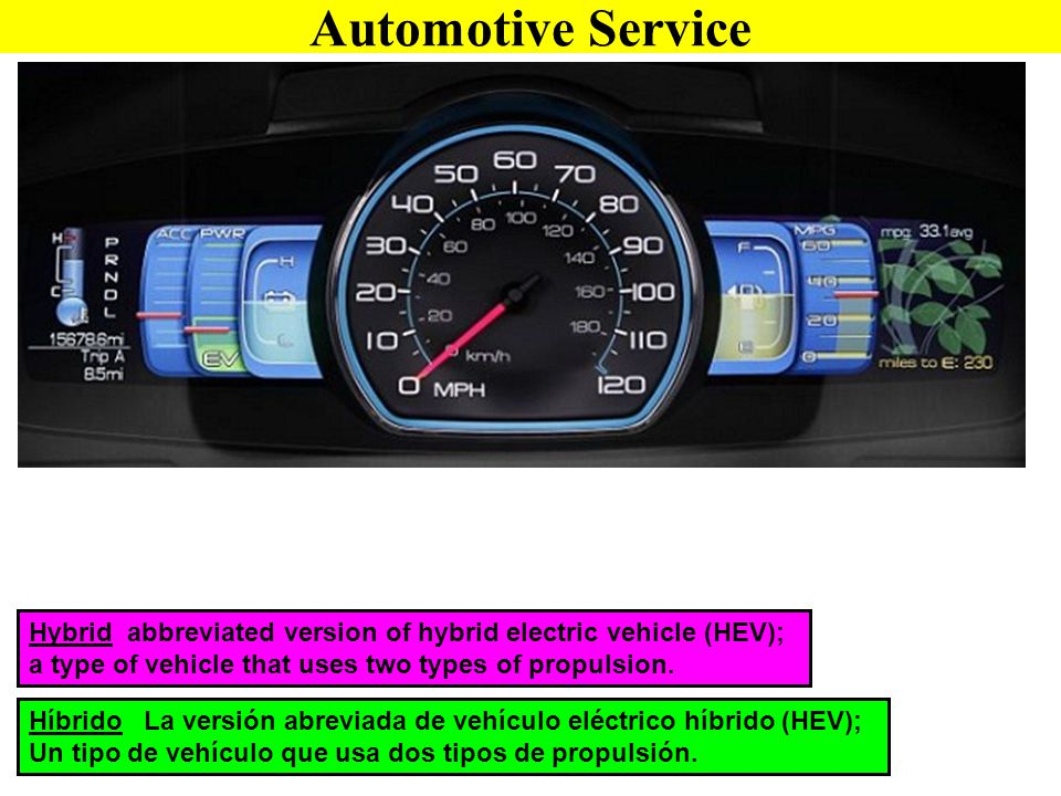 Automotive Service Hybrid abbreviated version of hybrid electric vehicle (HEV); a type of vehicle that uses two types of propulsion.