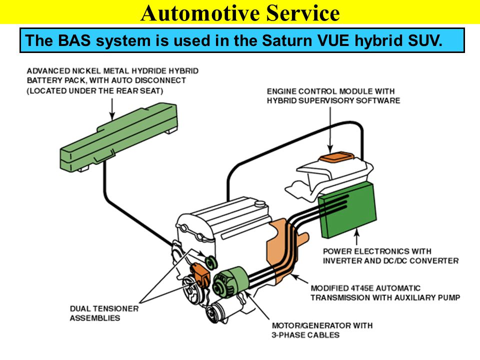 Automotive Service The BAS system is used in the Saturn VUE hybrid SUV.