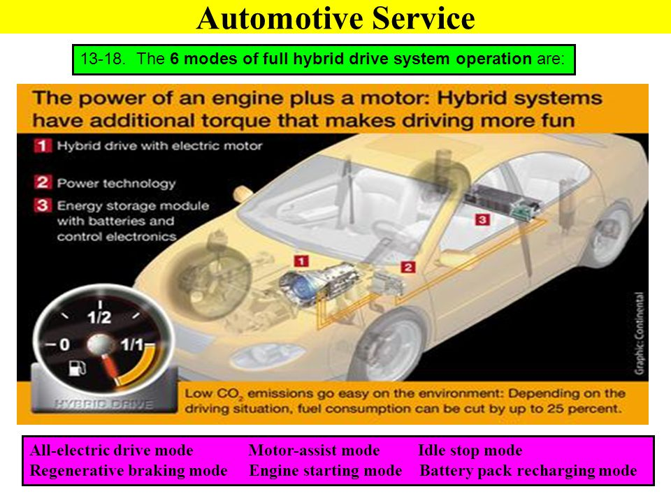 Automotive Service 13-18. The 6 modes of full hybrid drive system operation are: