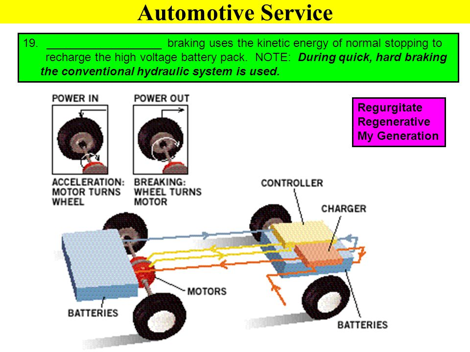 Automotive Service __________________ braking uses the kinetic energy of normal stopping to.