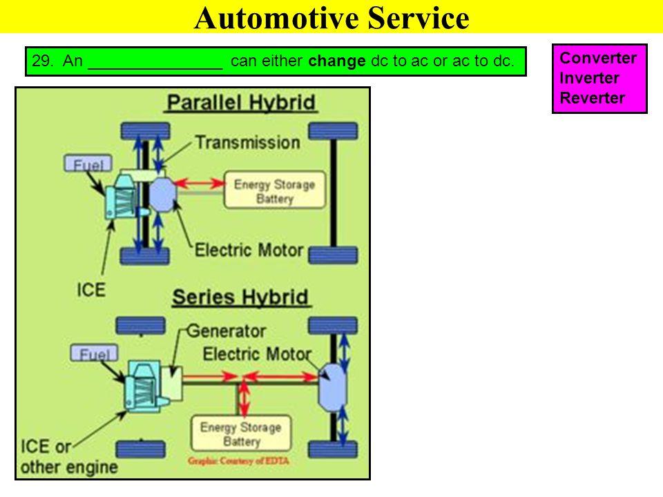 Automotive Service Converter