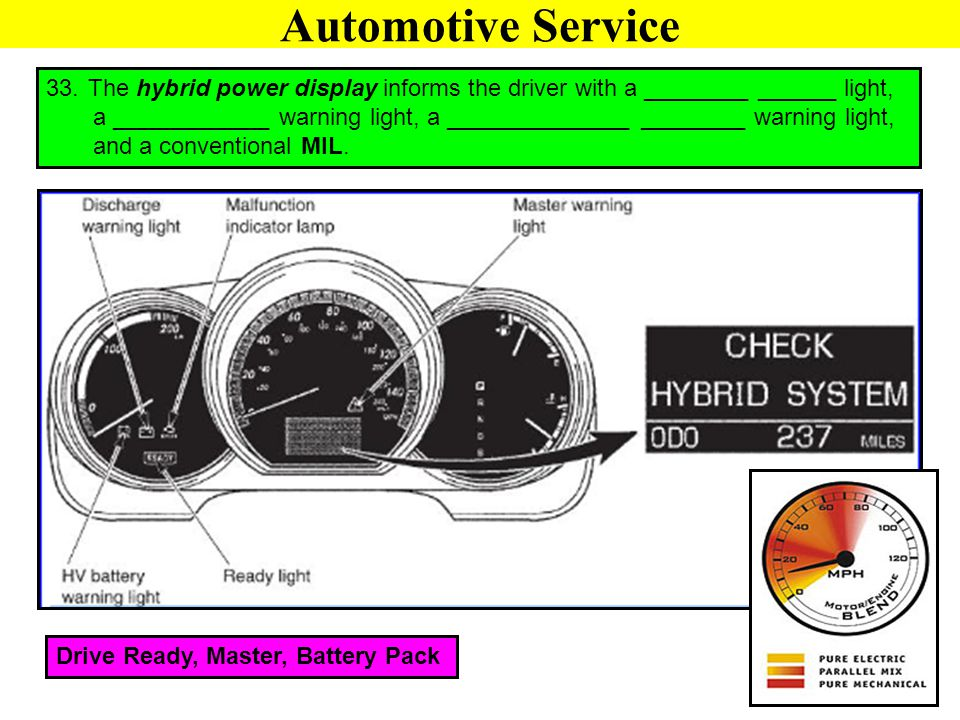Automotive Service The hybrid power display informs the driver with a ________ ______ light,