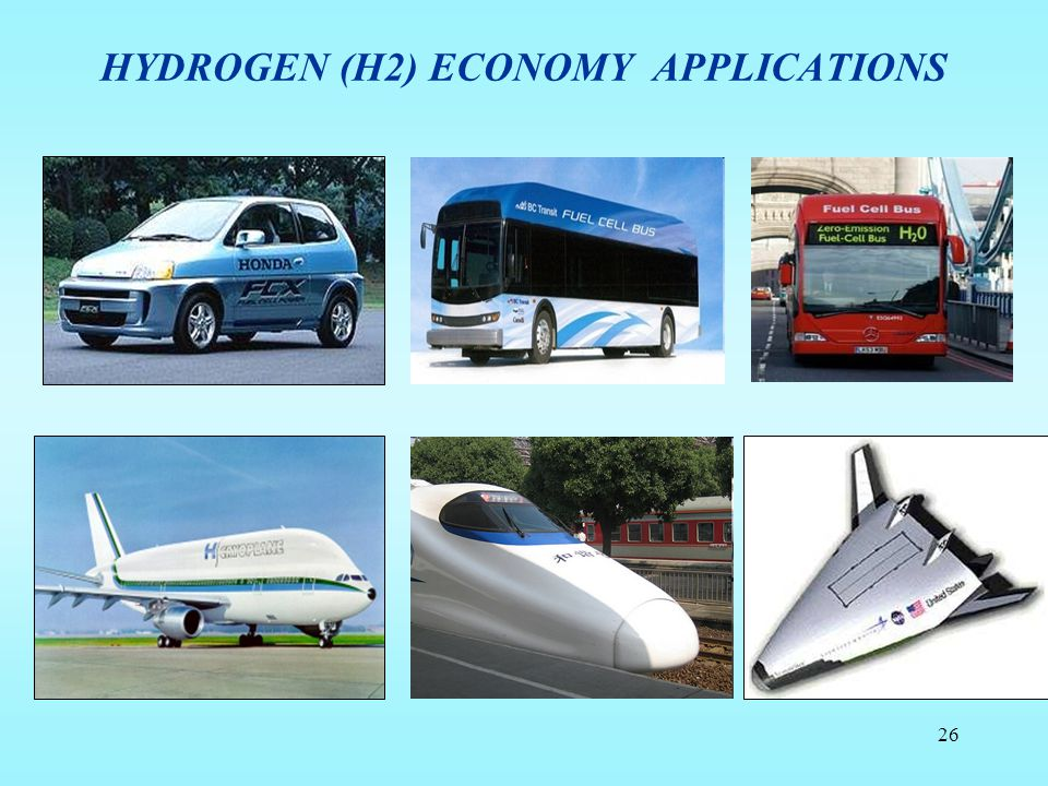 HYDROGEN (H2) ECONOMY APPLICATIONS
