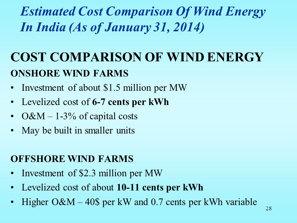 COST COMPARISON OF WIND ENERGY