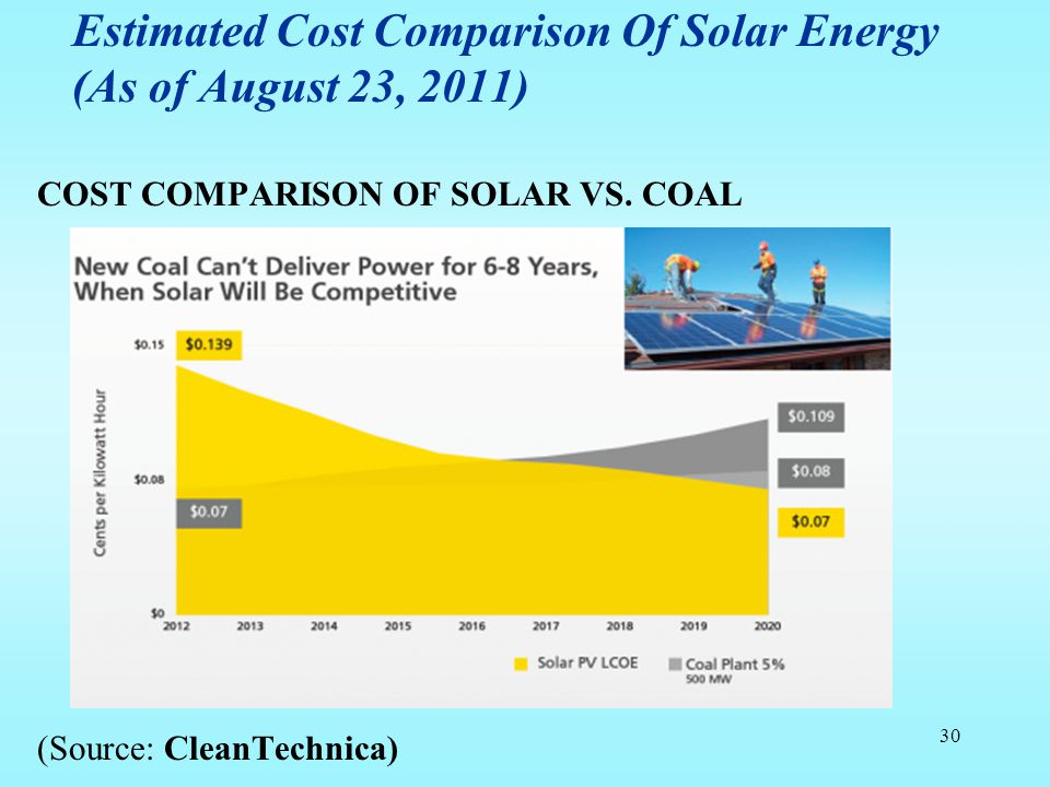 Estimated Cost Comparison Of Solar Energy (As of August 23, 2011)