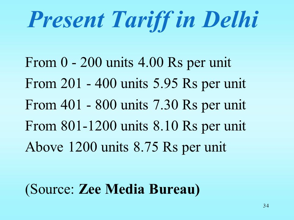 Present Tariff in Delhi