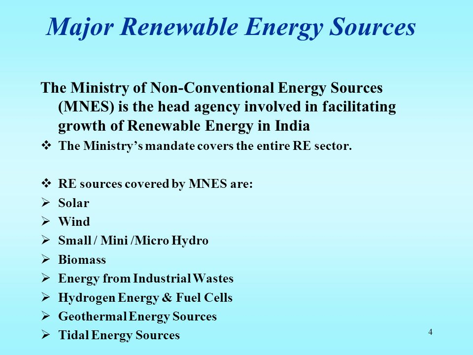 renewable energy business plan india