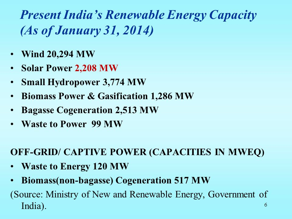 Present India's Renewable Energy Capacity (As of January 31, 2014)