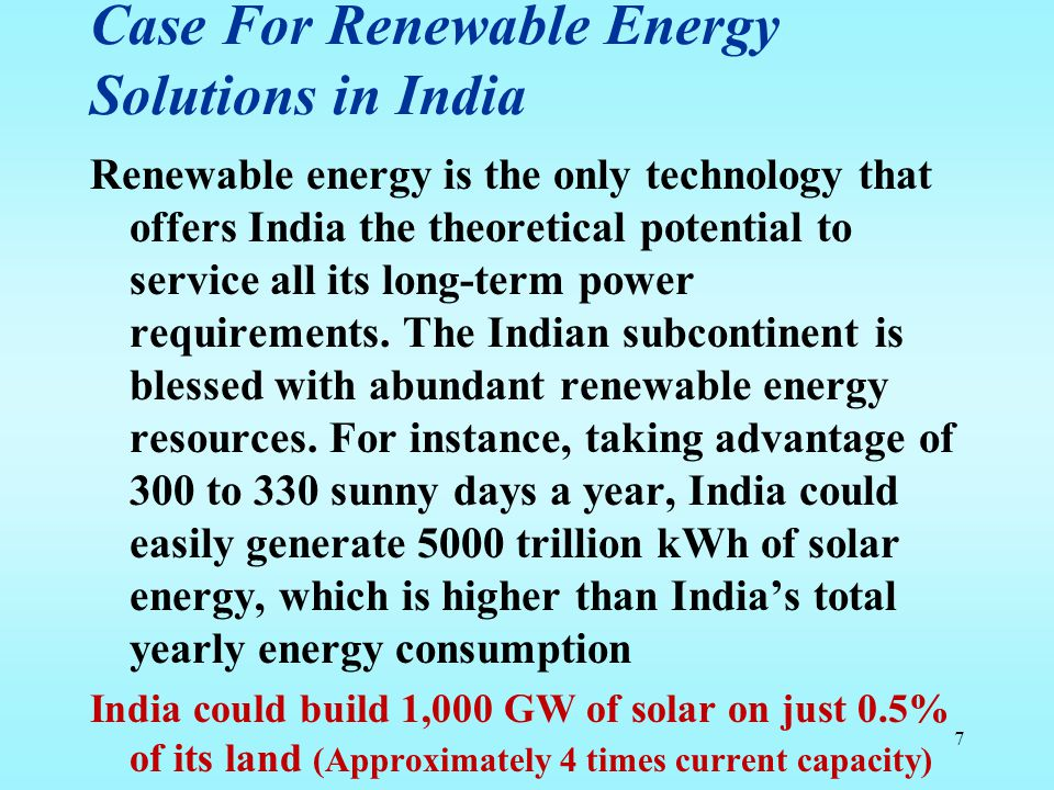 Case For Renewable Energy Solutions in India
