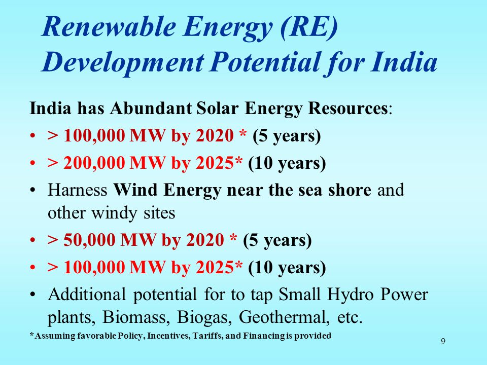 Renewable Energy (RE) Development Potential for India